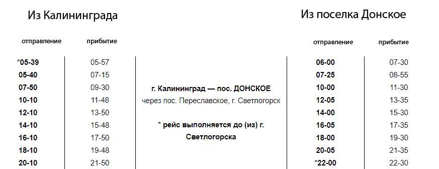 Расписание автобуса 125 Калининград - Донское